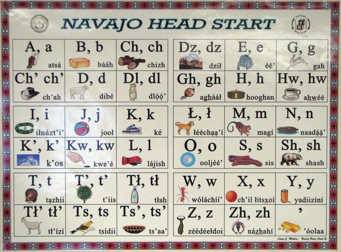 Алфавит навахо: самые сложные языки
