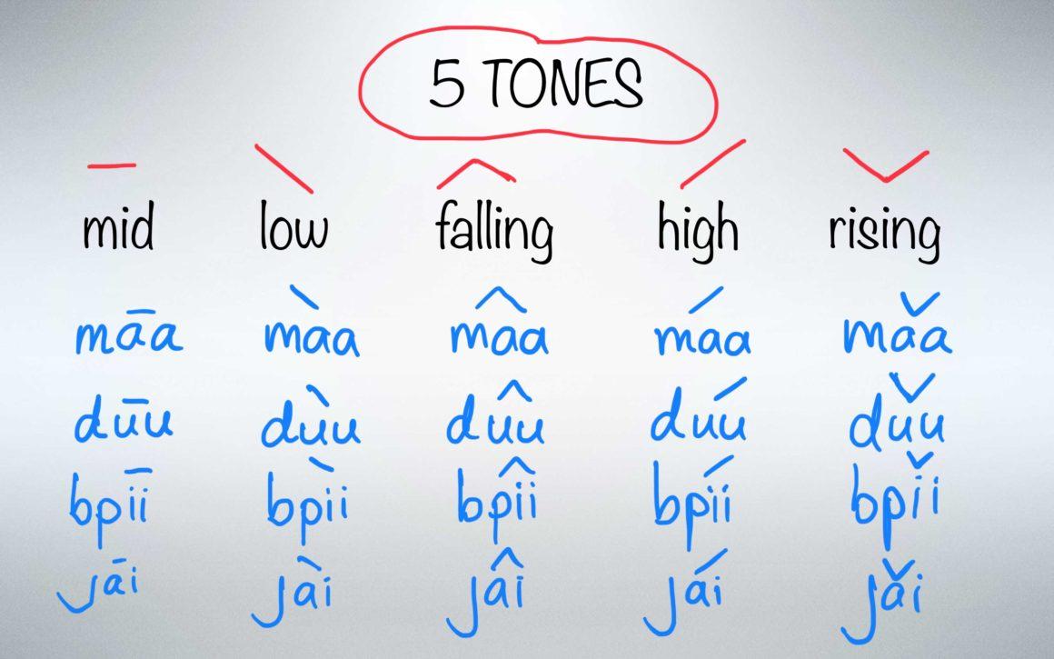 Тайский язык: самые сложные языкии в мире