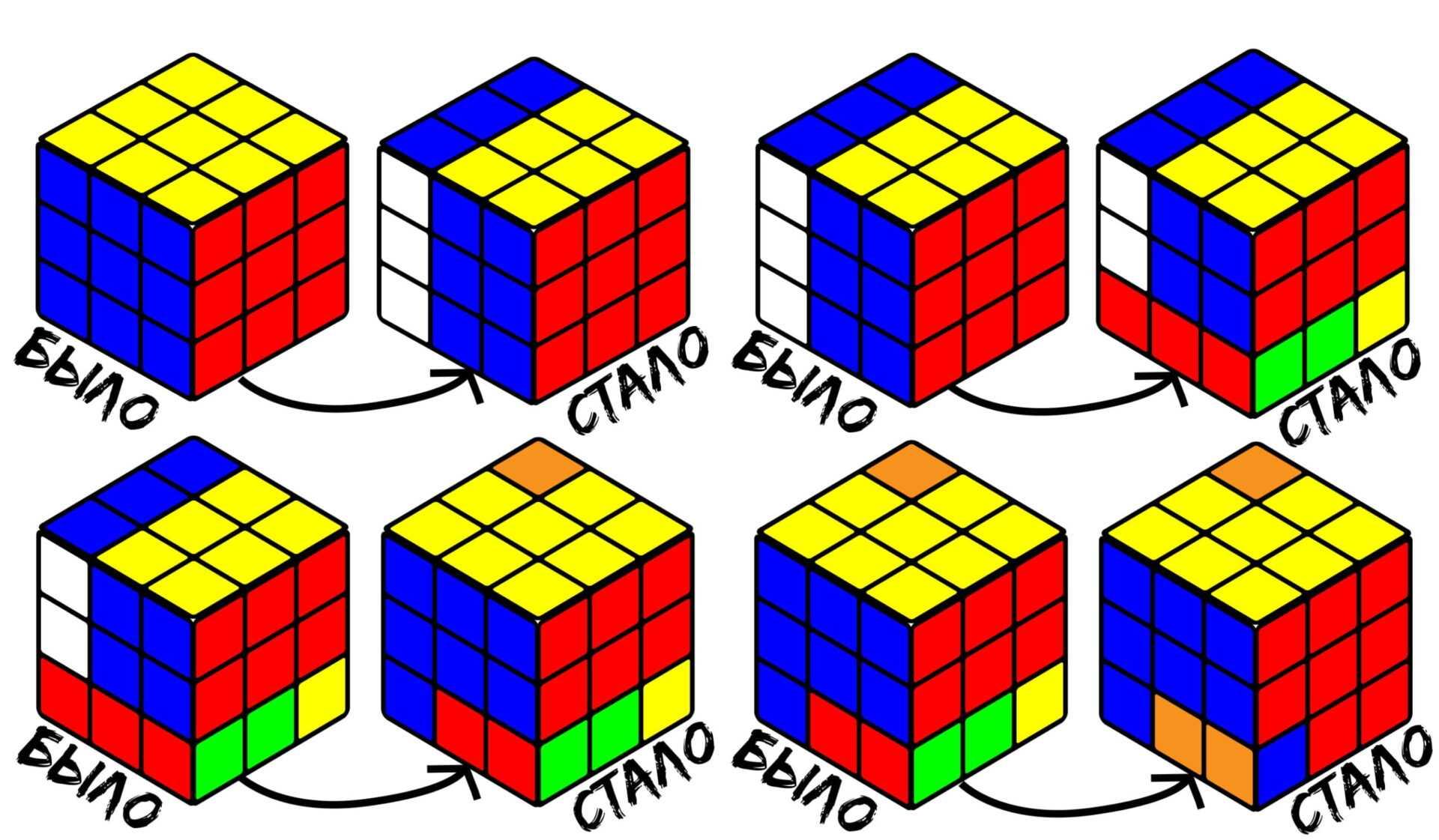 Как собрать классический кубик Рубика 3х3