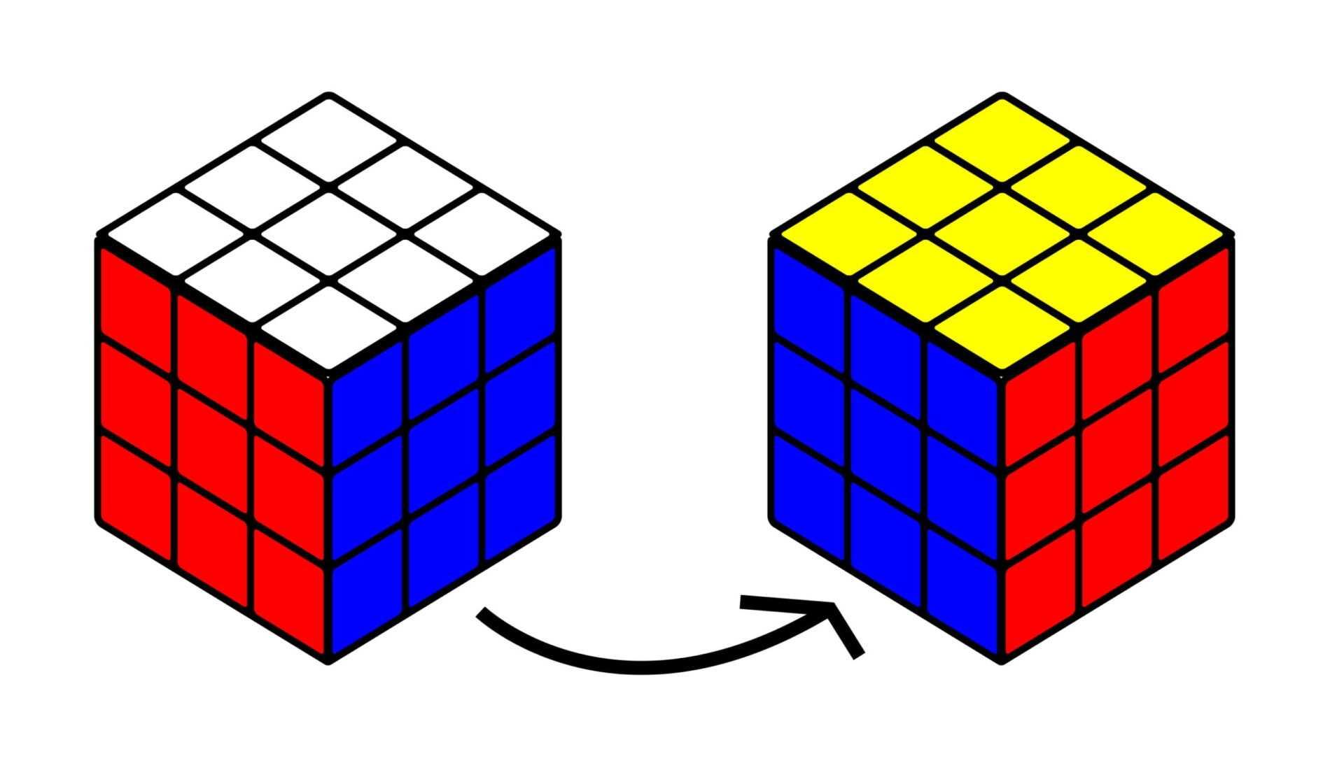Кубик Рубика Переворот