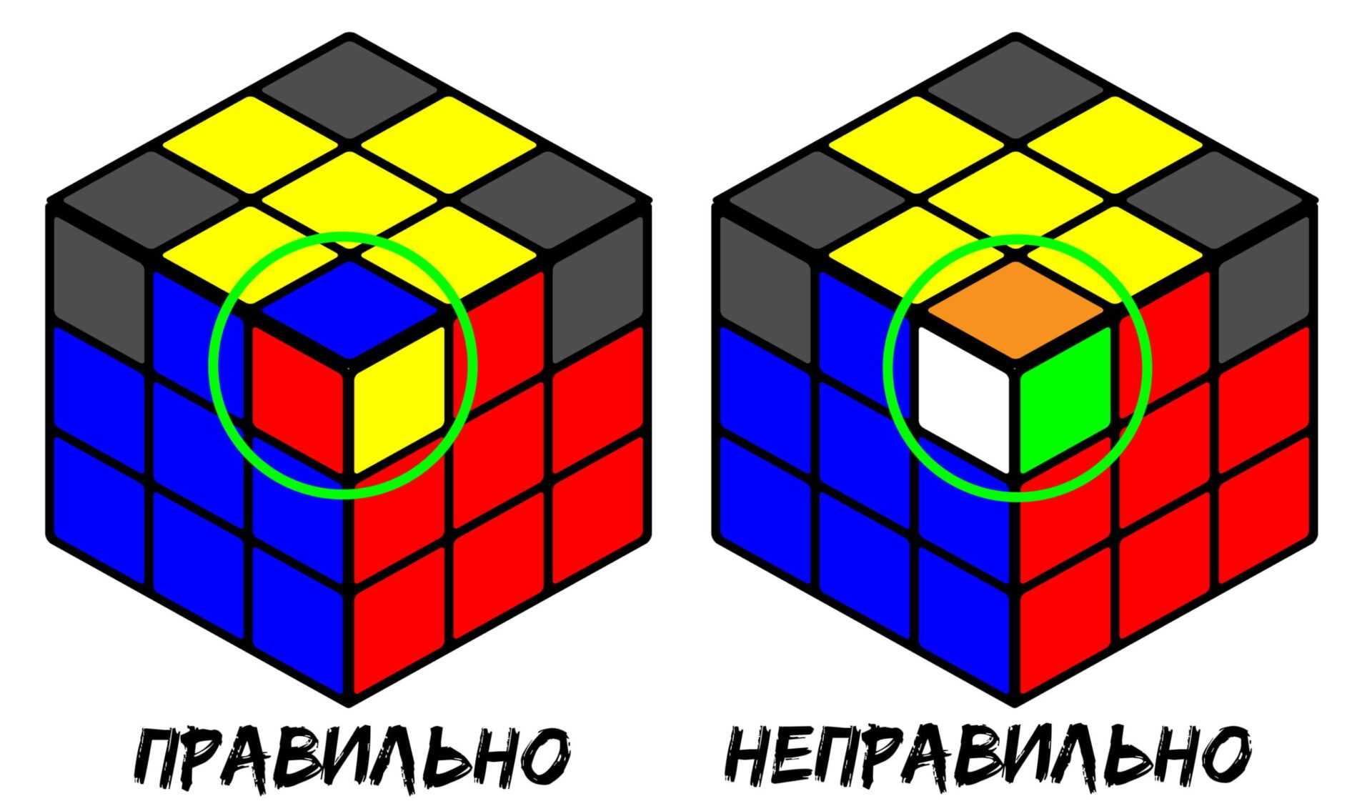 Расположение углов: сборка кубика Рубика