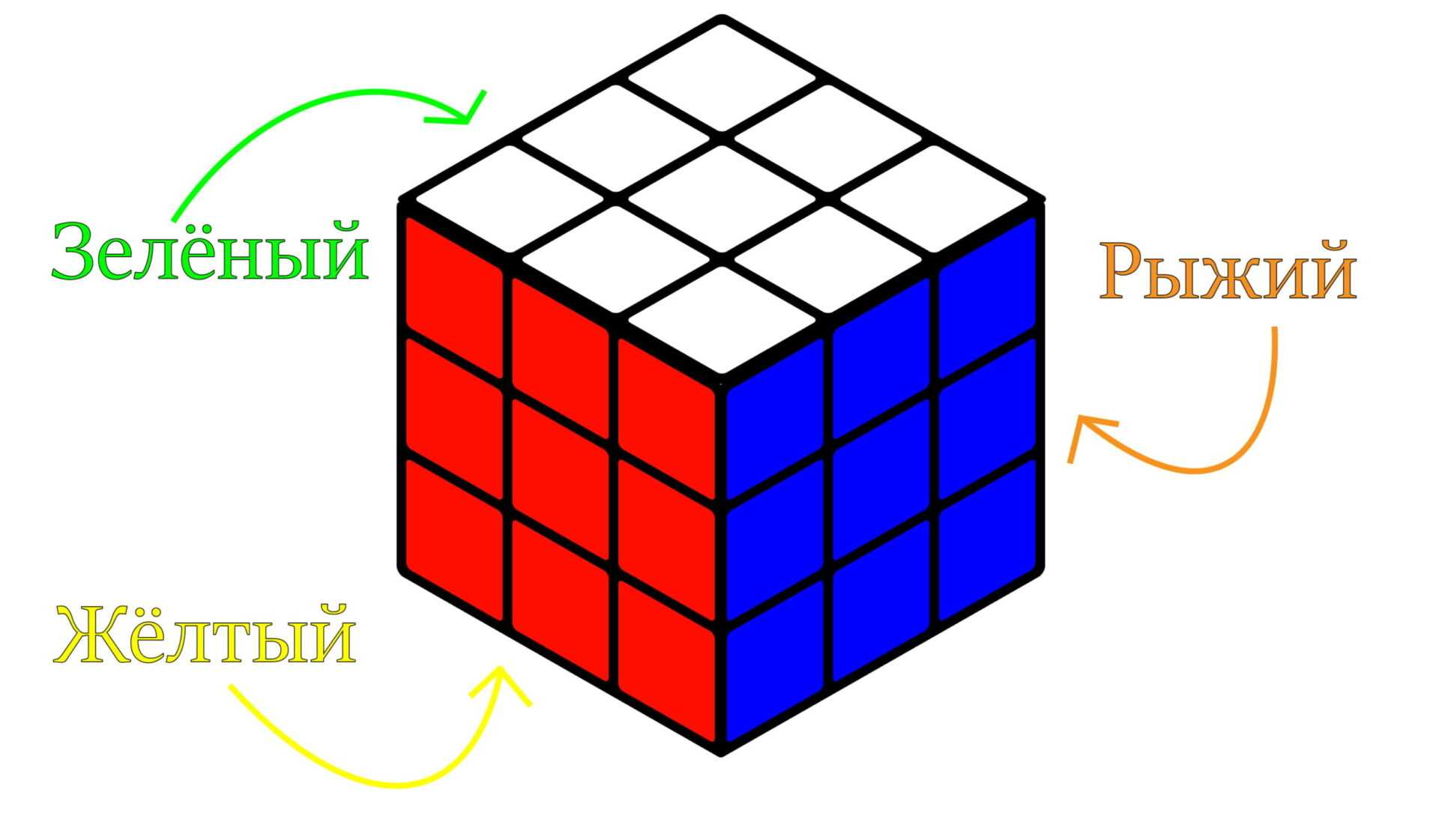 Кубик Рубика с надписями-1