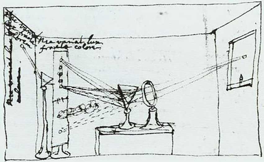 Ньютон и решающий эксперимент