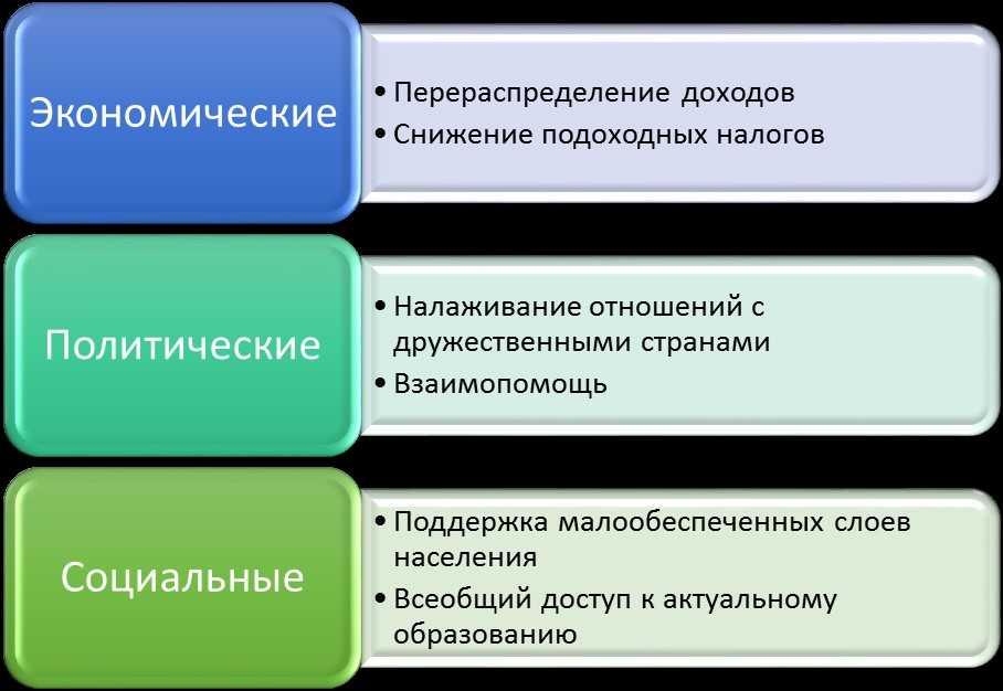 Причины бедности в России: как их решить
