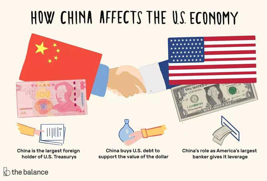 Что будет, если Китай продаст все доллары США