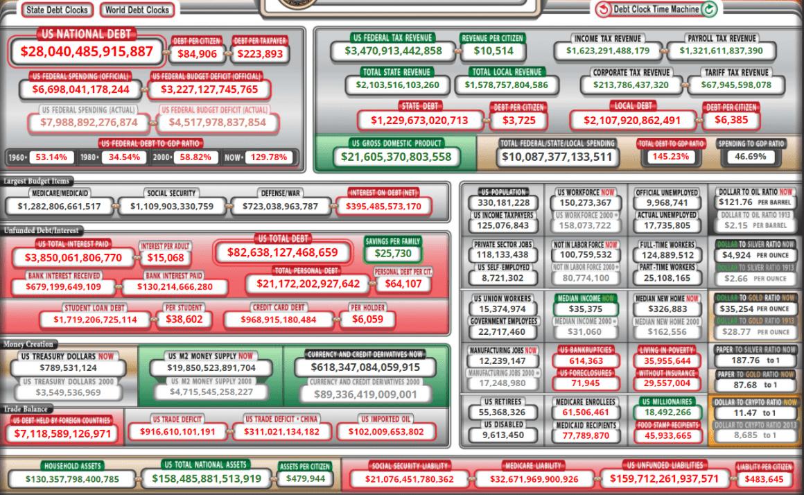 Счетчик госдолга США в реальном времени