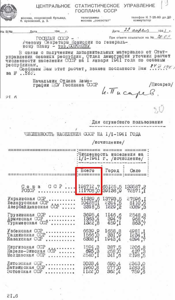 Сталин: тиран или великий правитель?