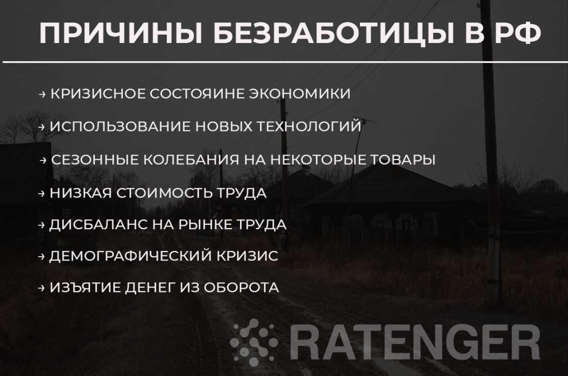 Причины безработицы в России